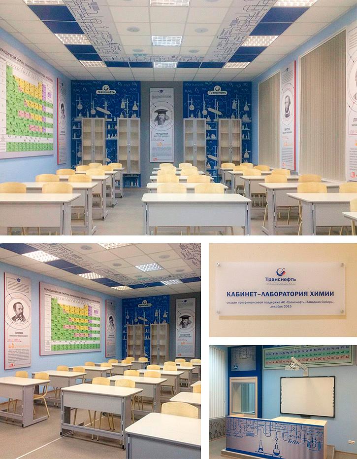 кабинет химии в школе оформление картинки